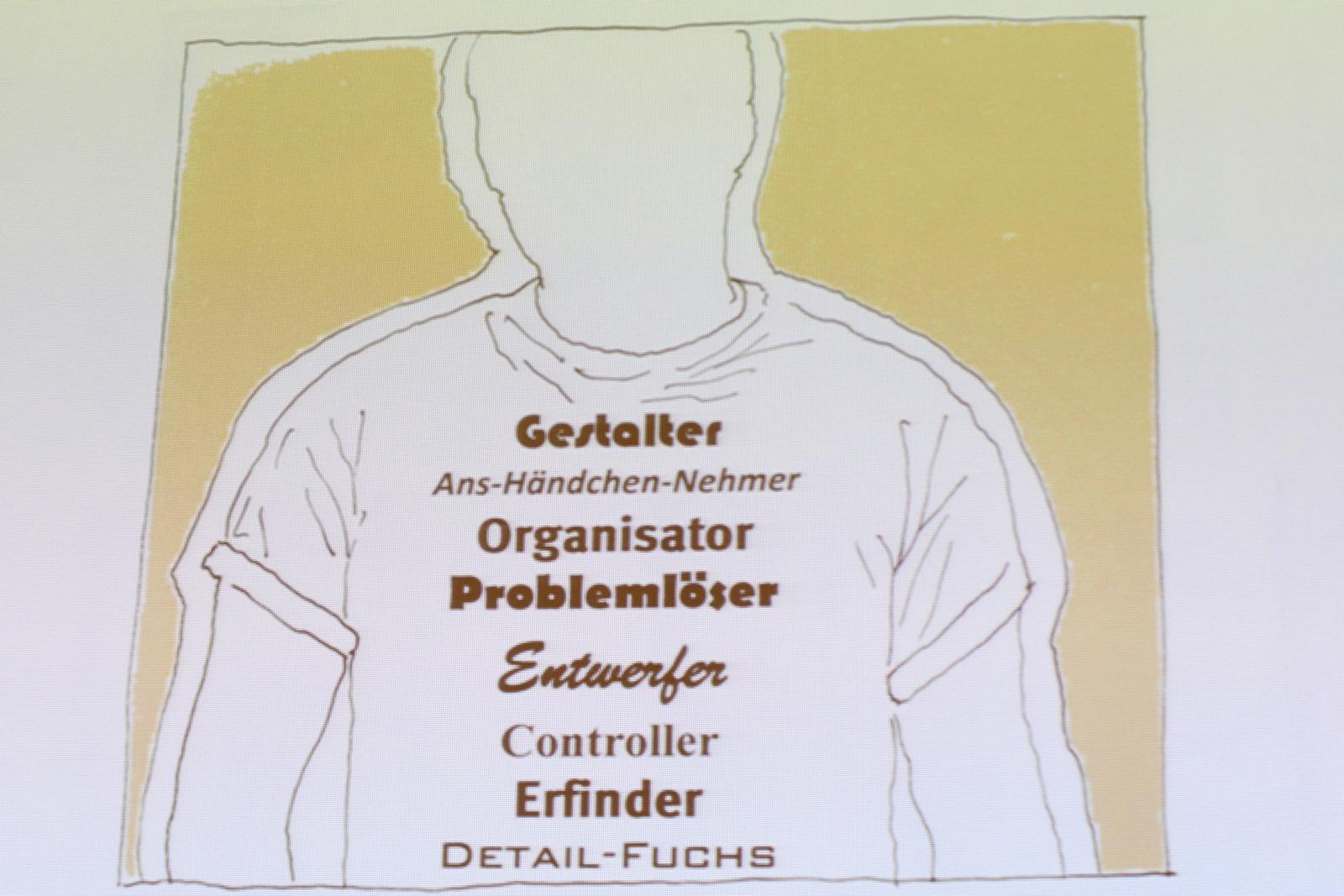 Bdia Bundesmitgliederversammlung Quot Bewegte R 228 Ume Quot Vom 13