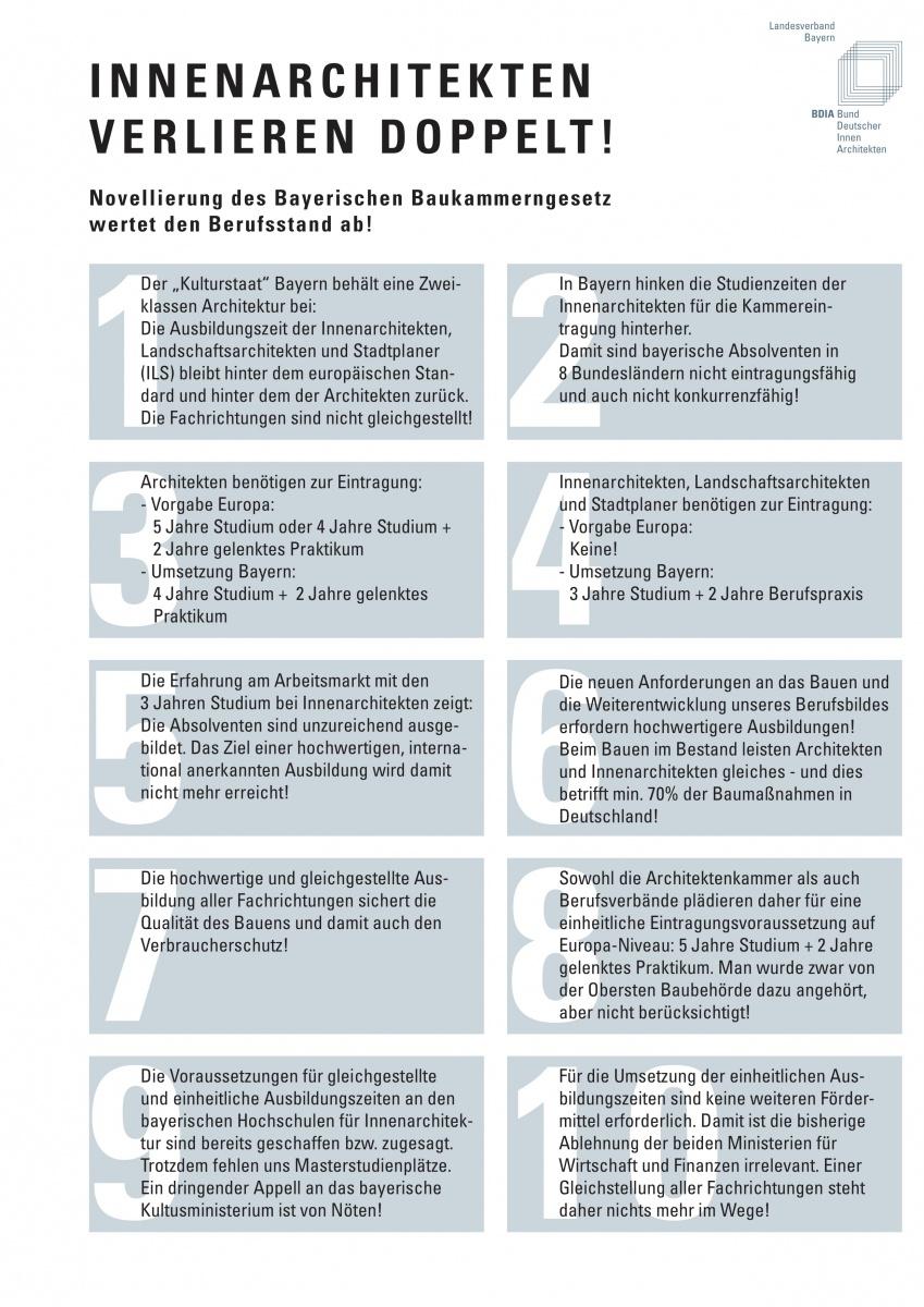 Innenarchitektur Studium Nürnberg kategorie bdia bayern seite 5 18 bund deutscher