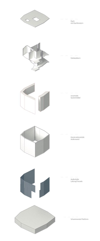 Niedlich Benutzter Maschendrahtschirm Bilder - Schaltplan Serie ...